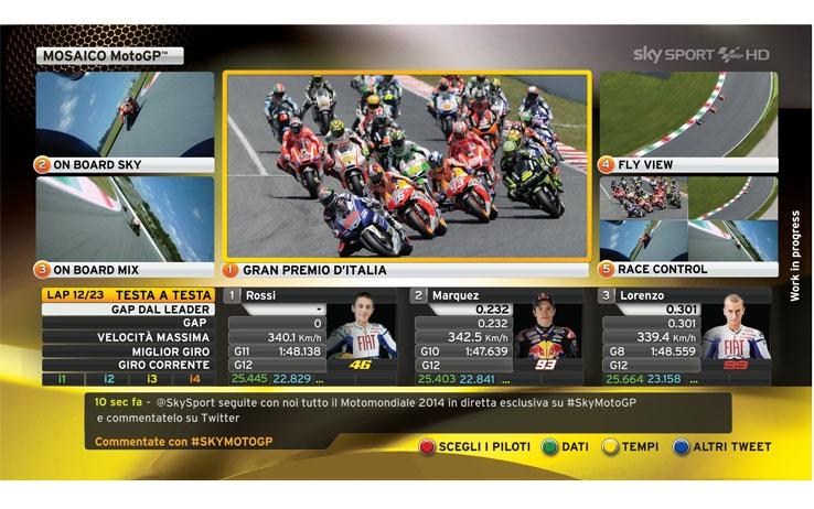 MotoGP orari TV: ecco i GP in chiaro su Sky e Cielo