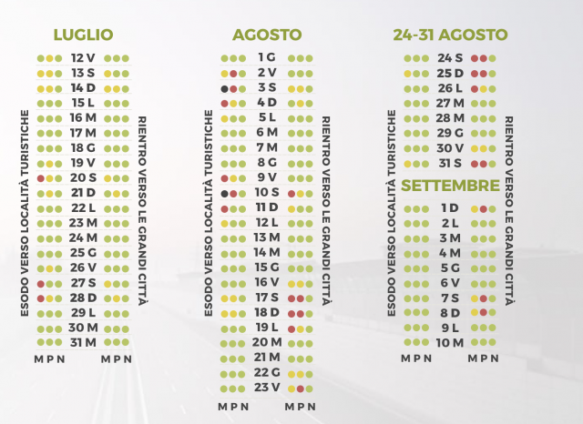 Calendario Traffico Autostrade.Previsioni Traffico Agosto 2019 Bollino Nero Per I Primi